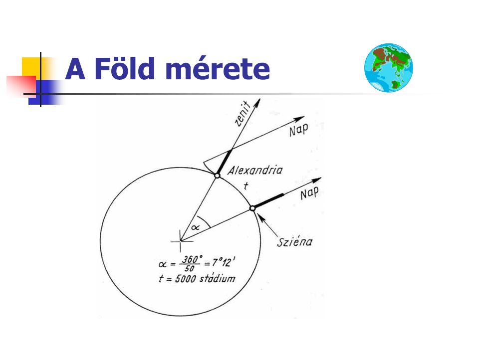 Arisztarkhosz becslései I. A Hold mérete a Földhöz képest: A Hold távolsága:
