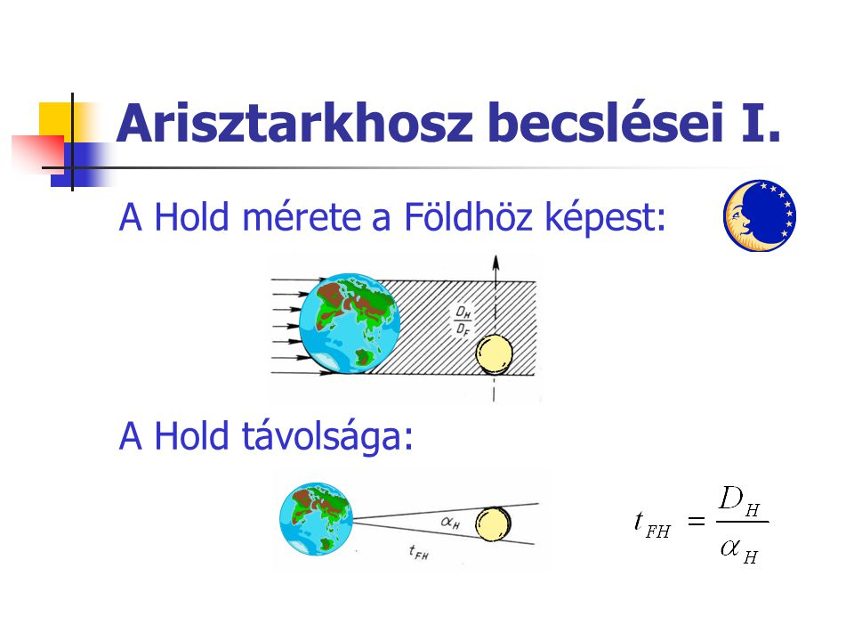 Arisztarkhosz becslései II. A Nap távolsága: A Nap mérete: