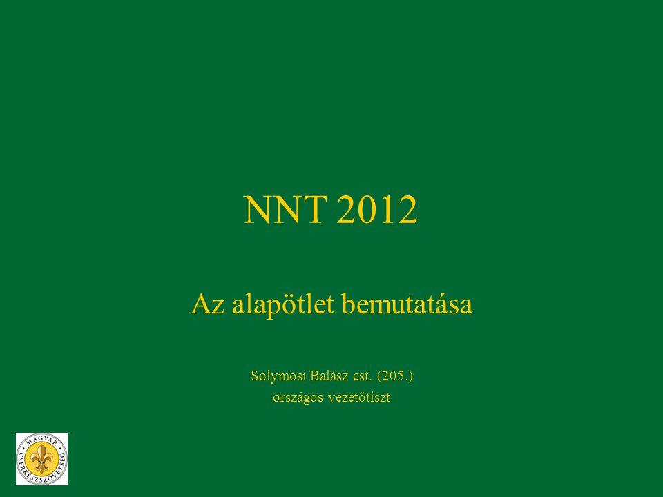 NNT 2012 Az alapötlet bemutatása Solymosi Balász cst. (205.) országos vezetőtiszt