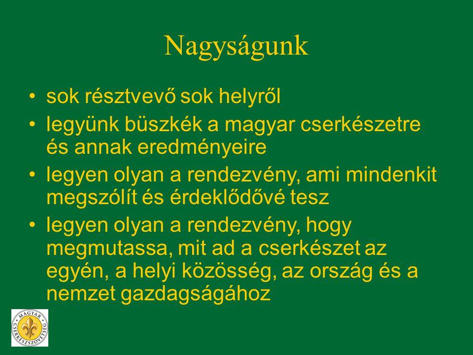Nagyságunk •sok résztvevő sok helyről •legyünk büszkék a magyar cserkészetre és annak eredményeire •legyen olyan a rendezvény, ami mindenkit megszólít