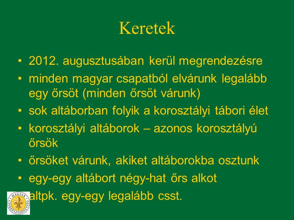Keretek •2012. augusztusában kerül megrendezésre •minden magyar csapatból elvárunk legalább egy őrsöt (minden őrsöt várunk) •sok altáborban folyik a k