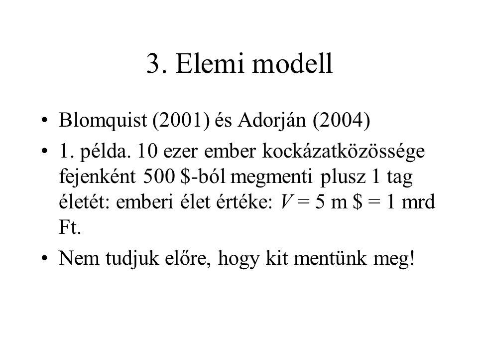 3. Elemi modell •Blomquist (2001) és Adorján (2004) •1.