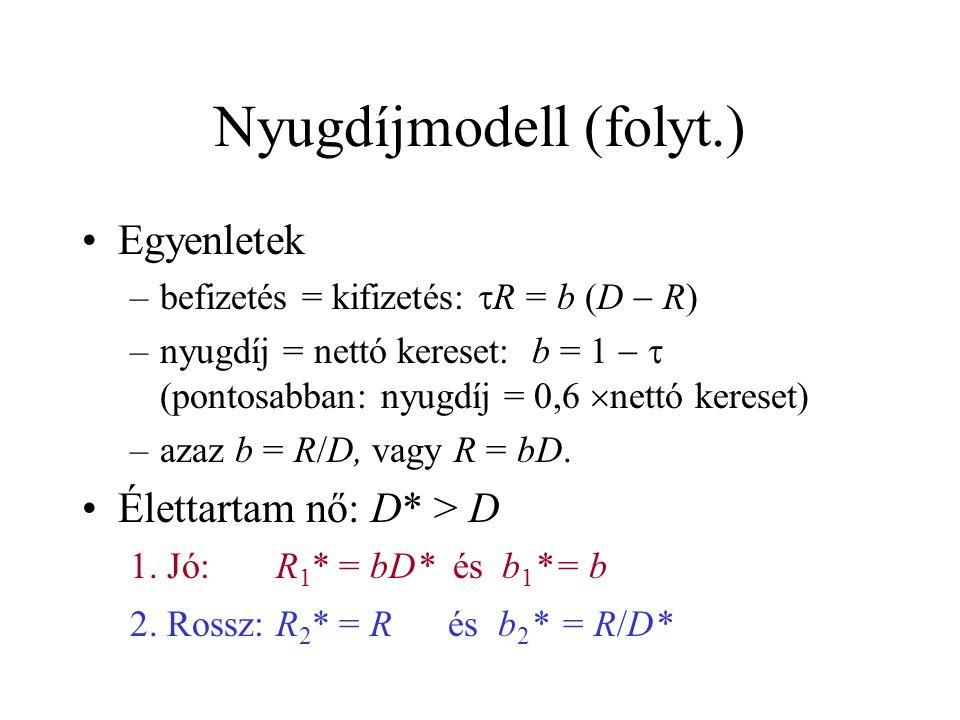 Nyugdíjmodell (folyt.) •Egyenletek –befizetés = kifizetés:  R = b (D  R) –nyugdíj = nettó kereset: b = 1   (pontosabban: nyugdíj = 0,6  nettó kereset) –azaz b = R/D, vagy R = bD.