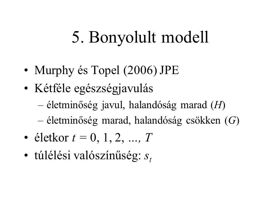 5. Bonyolult modell •Murphy és Topel (2006) JPE •Kétféle egészségjavulás –életminőség javul, halandóság marad (H) –életminőség marad, halandóság csökk