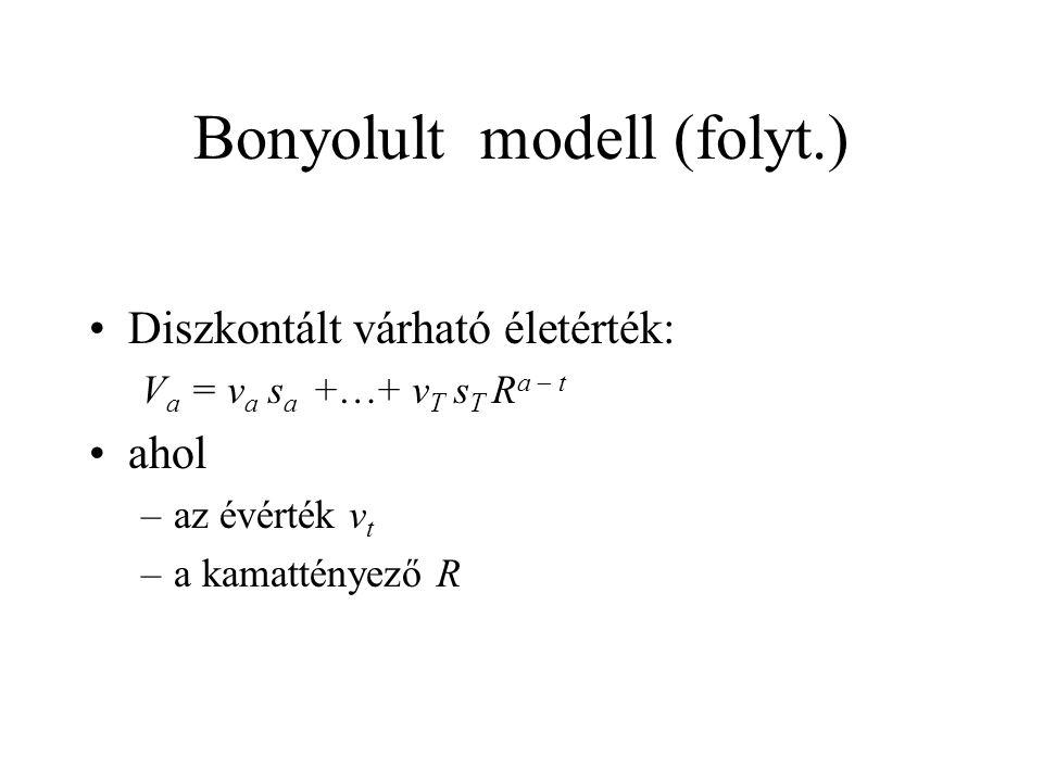 Bonyolult modell (folyt.) •Diszkontált várható életérték: V a = v a s a +…+ v T s T R a  t •ahol –az évérték v t –a kamattényező R