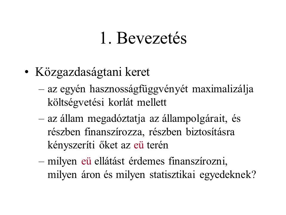 1. Bevezetés •Közgazdaságtani keret –az egyén hasznosságfüggvényét maximalizálja költségvetési korlát mellett –az állam megadóztatja az állampolgárait