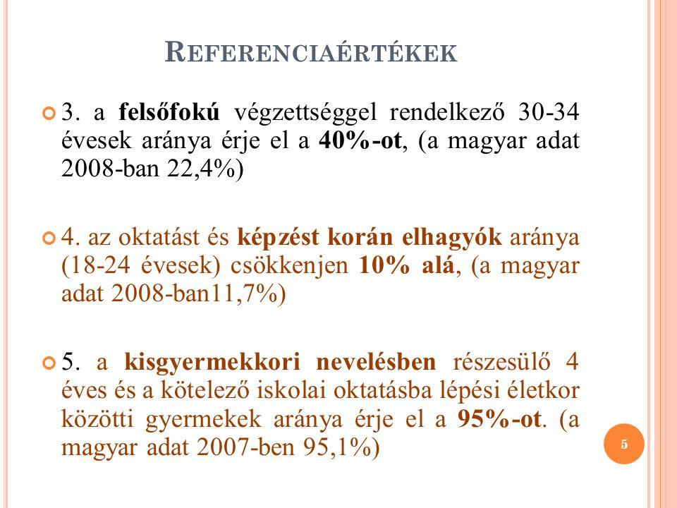 R EFERENCIAÉRTÉKEK 3.