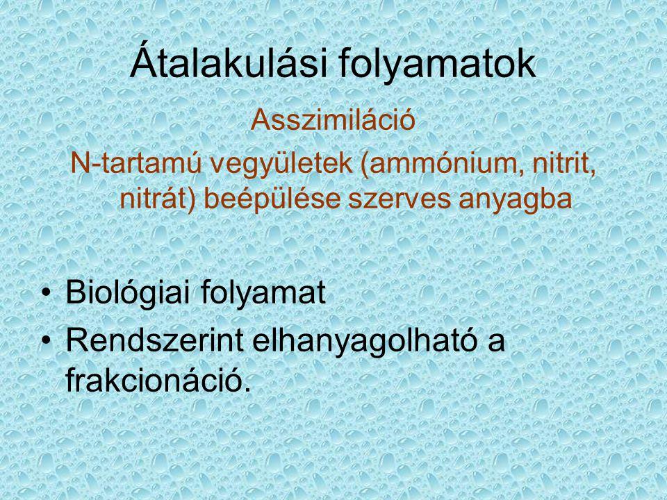 Átalakulási folyamatok Asszimiláció N-tartamú vegyületek (ammónium, nitrit, nitrát) beépülése szerves anyagba •Biológiai folyamat •Rendszerint elhanyagolható a frakcionáció.