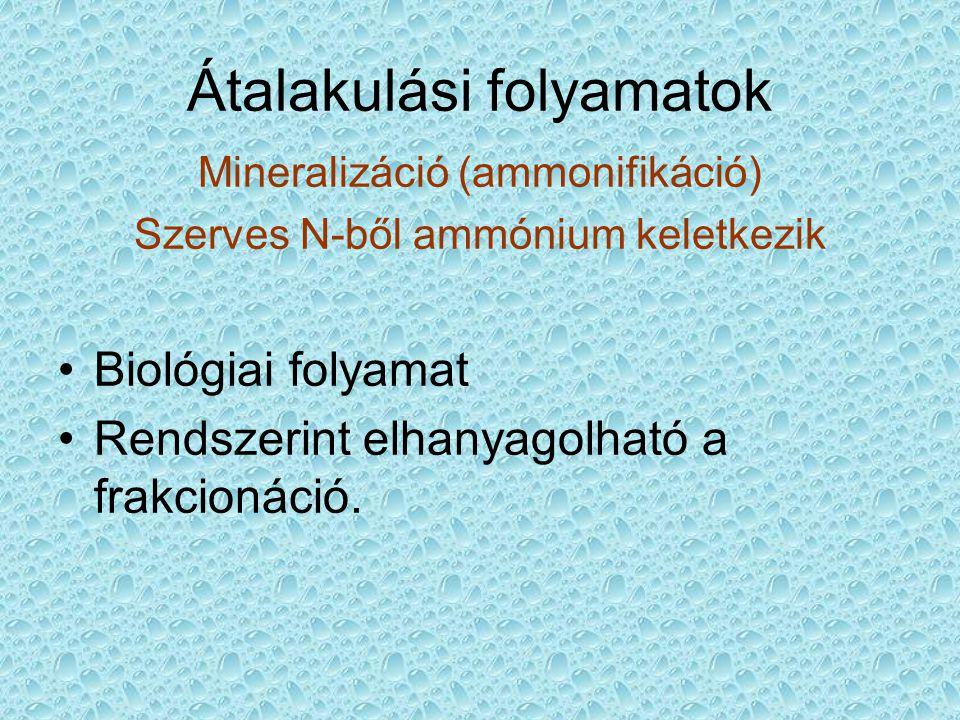 Átalakulási folyamatok Mineralizáció (ammonifikáció) Szerves N-ből ammónium keletkezik •Biológiai folyamat •Rendszerint elhanyagolható a frakcionáció.