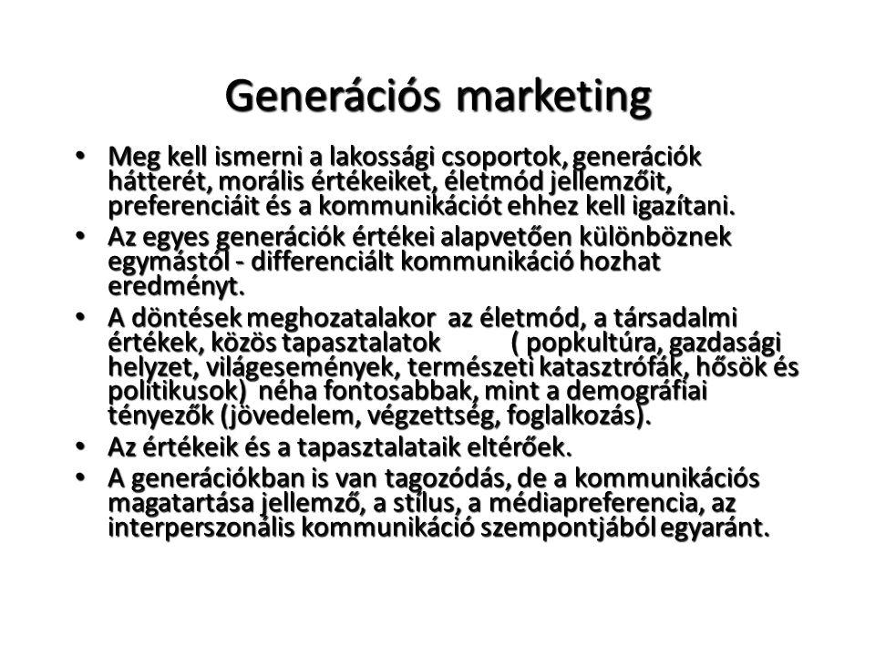 Kommunikációs készségfejlesztés • Generációs marketing • Véleményirányítók • Sajtókapcsolatok • Sztori generálás • A kreatív folyamat • A beszéd jó fe