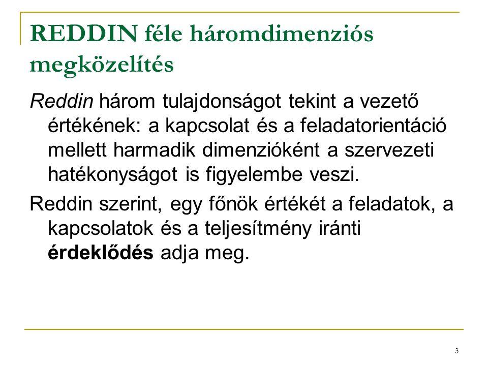3 REDDIN féle háromdimenziós megközelítés Reddin három tulajdonságot tekint a vezető értékének: a kapcsolat és a feladatorientáció mellett harmadik dimenzióként a szervezeti hatékonyságot is figyelembe veszi.