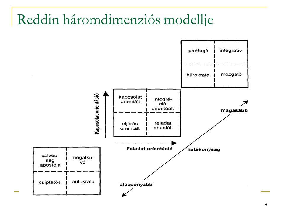 4 Reddin háromdimenziós modellje