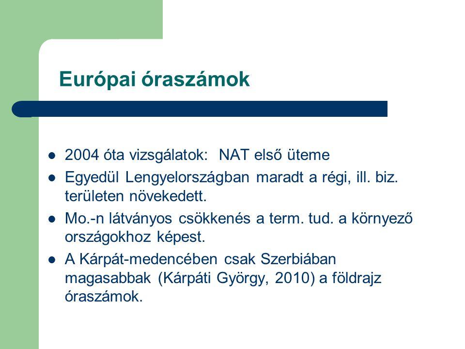 Európai óraszámok  2004 óta vizsgálatok: NAT első üteme  Egyedül Lengyelországban maradt a régi, ill. biz. területen növekedett.  Mo.-n látványos c