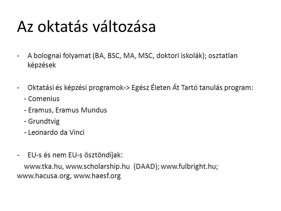 Az oktatás változása -A bolognai folyamat (BA, BSC, MA, MSC, doktori iskolák); osztatlan képzések -Oktatási és képzési programok-> Egész Életen Át Tartó tanulás program: - Comenius - Eramus, Eramus Mundus - Grundtvig - Leonardo da Vinci -EU-s és nem EU-s ösztöndíjak: www.tka.hu, www.scholarship.hu (DAAD); www.fulbright.hu; www.hacusa.org, www.haesf.org