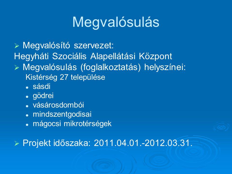 Megvalósulás   Megvalósító szervezet: Hegyháti Szociális Alapellátási Központ   Megvalósulás (foglalkoztatás) helyszínei: Kistérség 27 települése