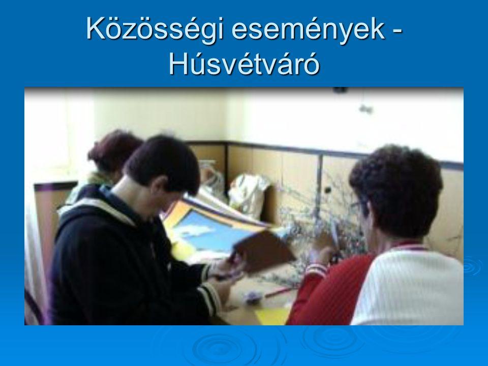 Közösségi események - Húsvétváró