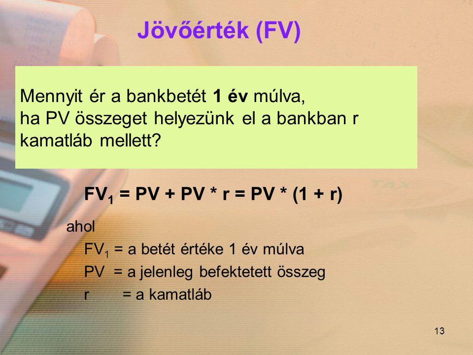 13 Jövőérték (FV) Mennyit ér a bankbetét 1 év múlva, ha PV összeget helyezünk el a bankban r kamatláb mellett? FV 1 = PV + PV * r = PV * (1 + r) ahol