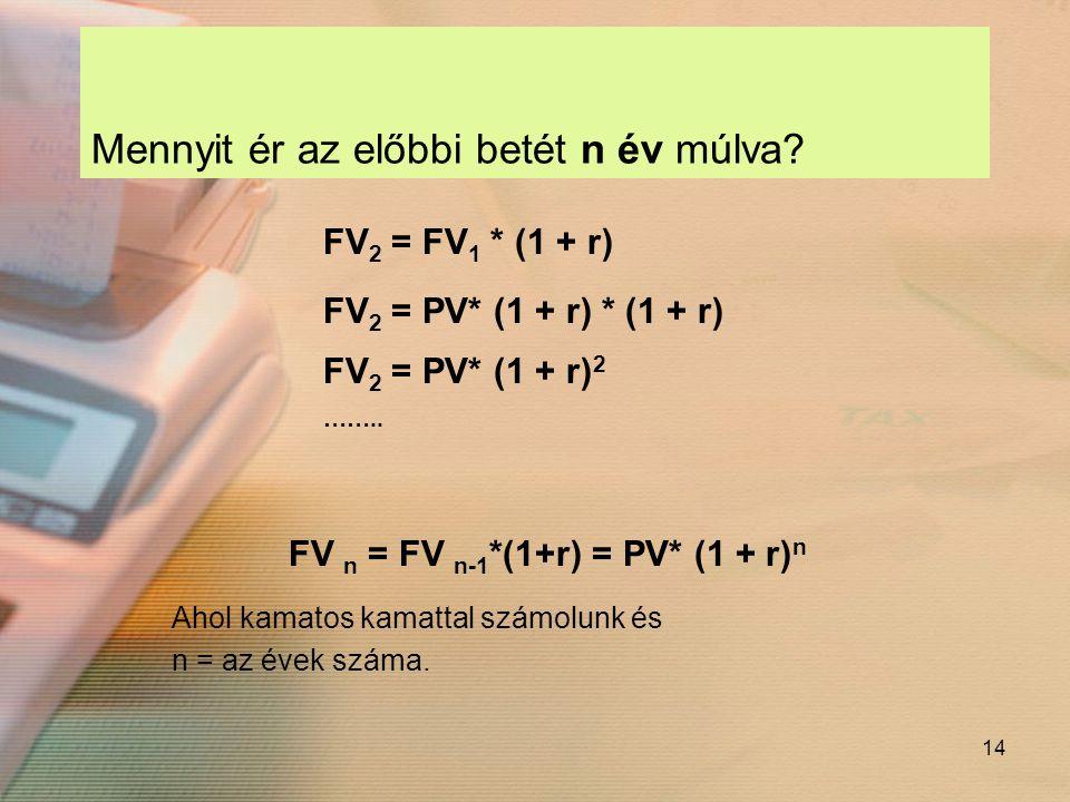 14 Mennyit ér az előbbi betét n év múlva? FV 2 = FV 1 * (1 + r) FV 2 = PV* (1 + r) * (1 + r) FV 2 = PV* (1 + r) 2 …….. FV n = FV n-1 *(1+r) = PV* (1 +
