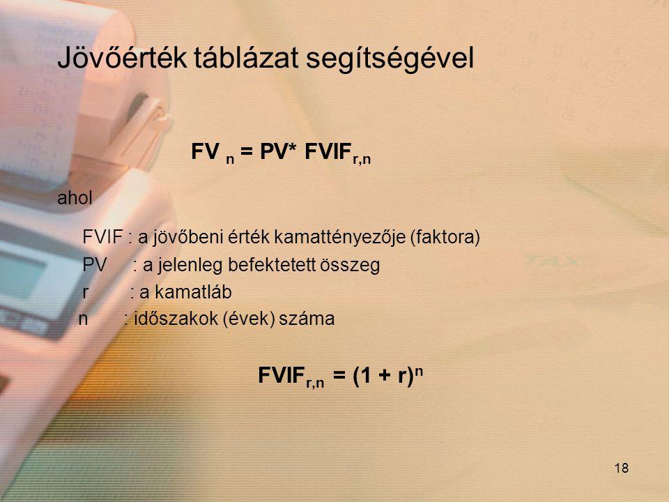 18 Jövőérték táblázat segítségével FV n = PV* FVIF r,n ahol FVIF : a jövőbeni érték kamattényezője (faktora) PV : a jelenleg befektetett összeg r : a