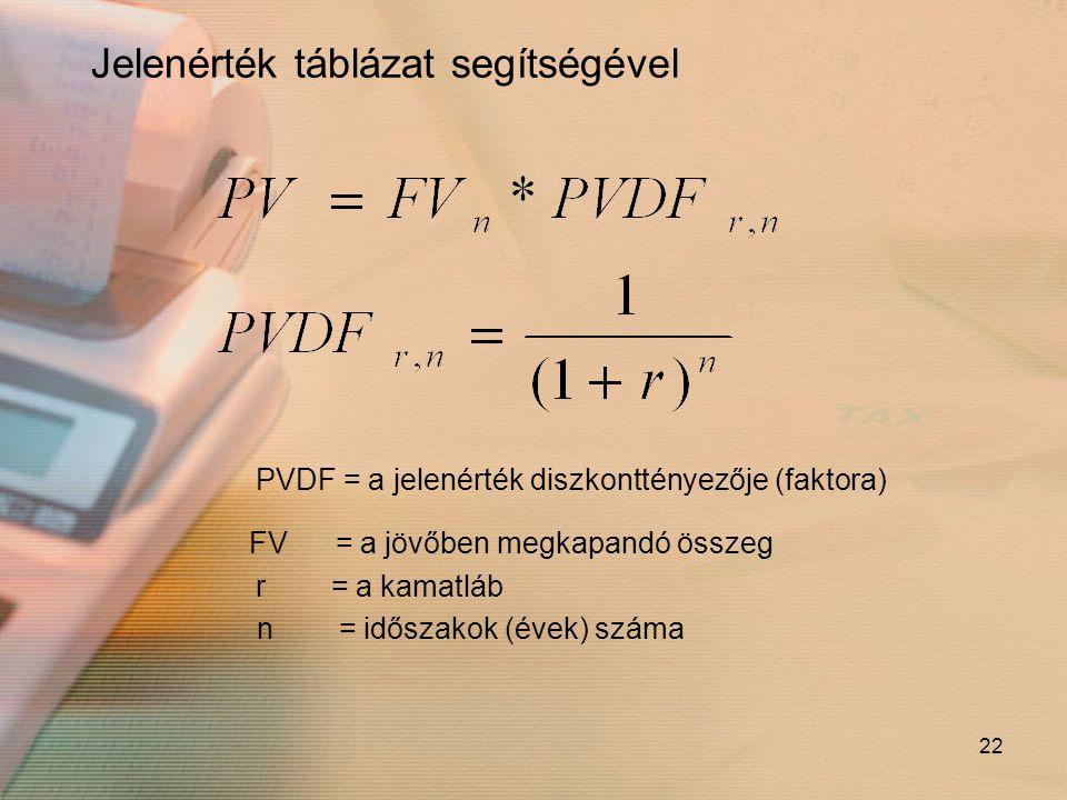 22 Jelenérték táblázat segítségével PVDF = a jelenérték diszkonttényezője (faktora) FV = a jövőben megkapandó összeg r = a kamatláb n = időszakok (éve