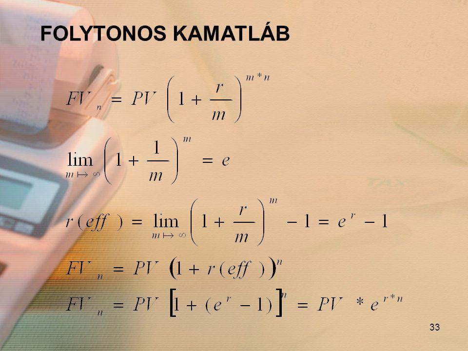 33 FOLYTONOS KAMATLÁB