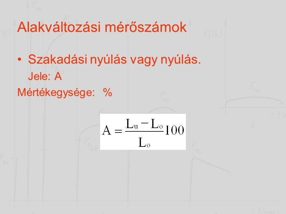 Szilárdsági anyagjellemzők: •Folyáshatár : A maradó alakváltozás kezdetét jelentő feszültség Mértékegysége: N/mm 2
