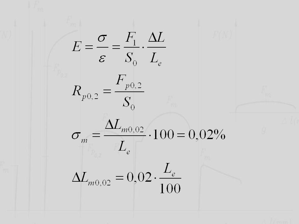 Kapacitív útadók mérési elve A kapacitív útadók elve arra épül, hogy két párhuzamos lemez kapacitása felírható így: Amikor a két lemez távolodik a pró