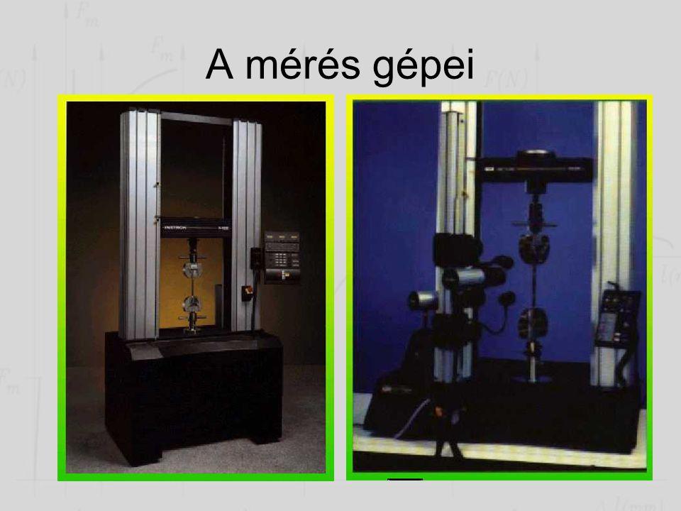 Induktív elven működő nyúlásmérők •A nyúlást a tekercs/tekercsek induktivitás változása alapján mérik.