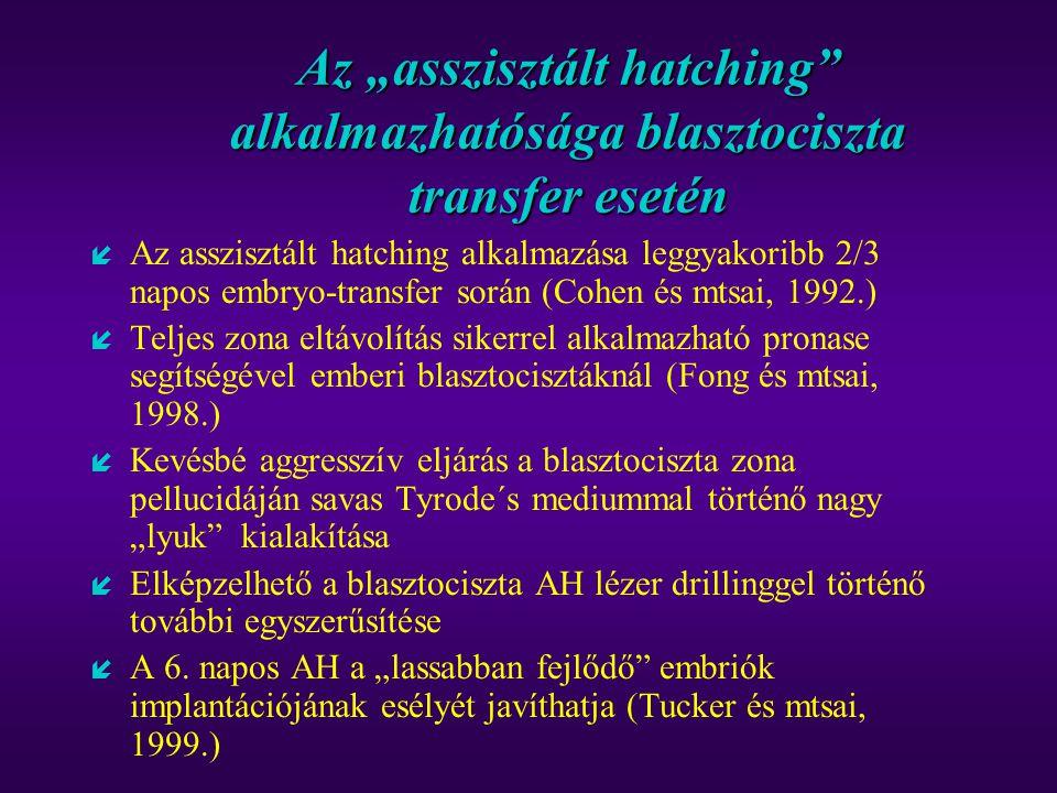 """Az """"asszisztált hatching"""" alkalmazhatósága blasztociszta transfer esetén í Az asszisztált hatching alkalmazása leggyakoribb 2/3 napos embryo-transfer"""