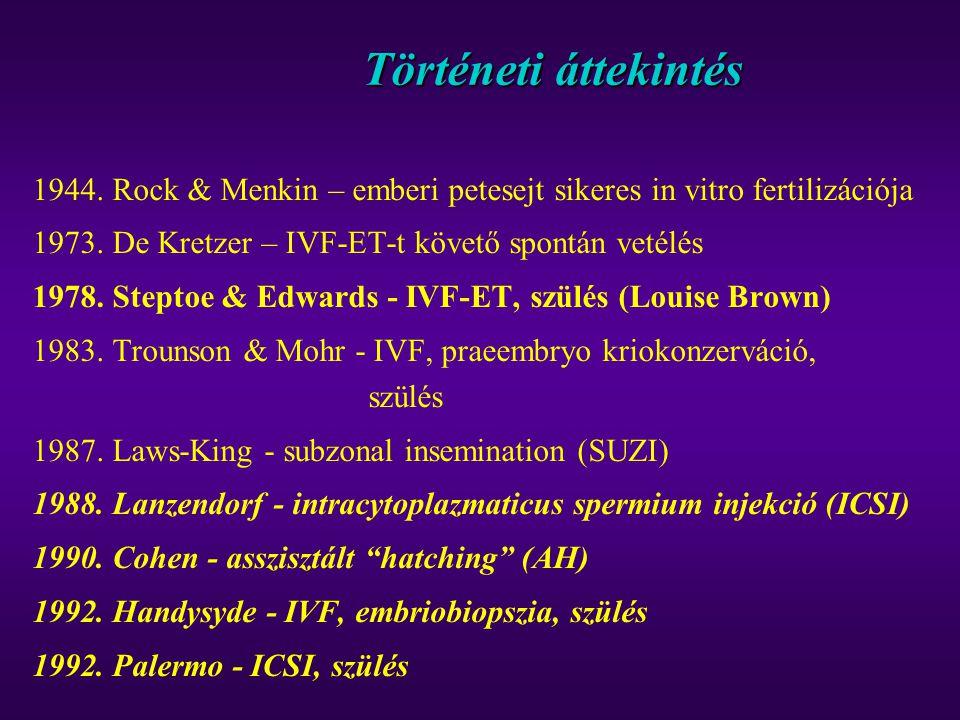 Történeti áttekintés Történeti áttekintés 1944. Rock & Menkin – emberi petesejt sikeres in vitro fertilizációja 1973. De Kretzer – IVF-ET-t követő spo