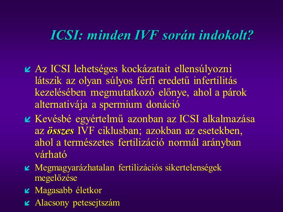 ICSI: minden IVF során indokolt? í Az ICSI lehetséges kockázatait ellensúlyozni látszik az olyan súlyos férfi eredetű infertilitás kezelésében megmuta