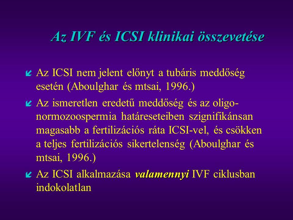 Az IVF és ICSI klinikai összevetése í Az ICSI nem jelent előnyt a tubáris meddőség esetén (Aboulghar és mtsai, 1996.) í Az ismeretlen eredetű meddőség