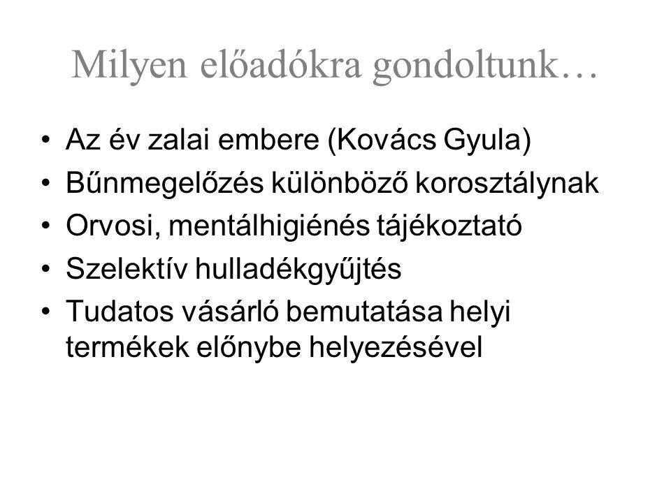 Milyen előadókra gondoltunk… •Az év zalai embere (Kovács Gyula) •Bűnmegelőzés különböző korosztálynak •Orvosi, mentálhigiénés tájékoztató •Szelektív hulladékgyűjtés •Tudatos vásárló bemutatása helyi termékek előnybe helyezésével