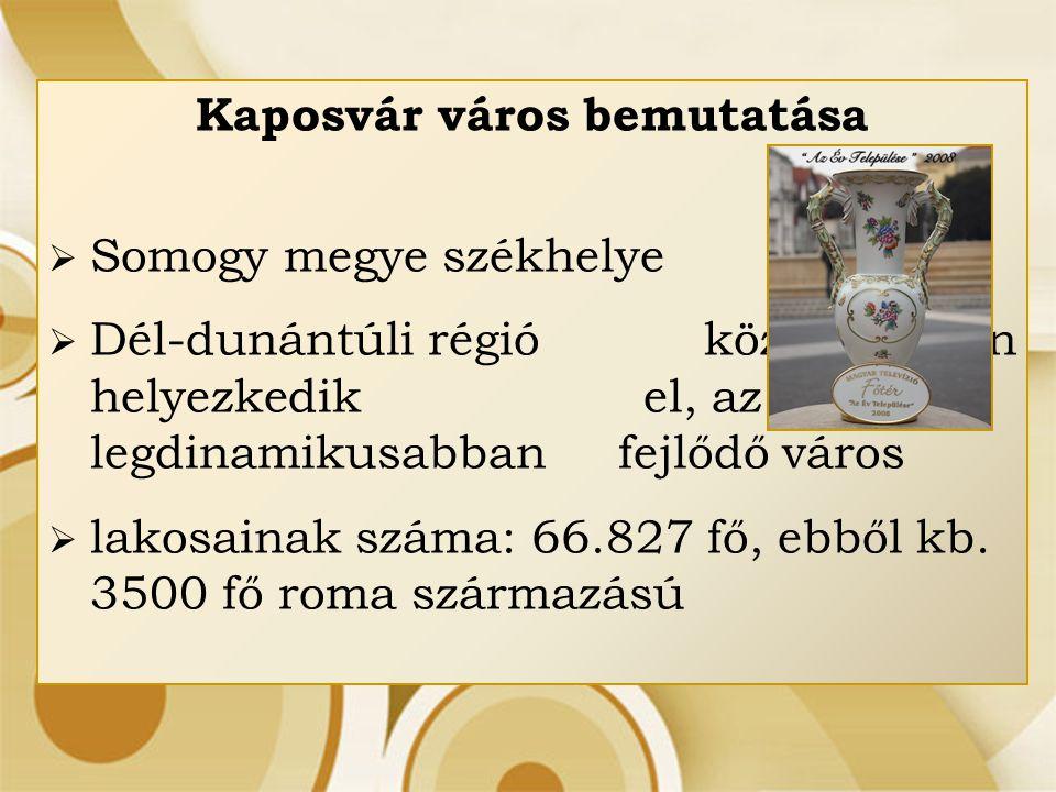 Kaposvár város bemutatása  Somogy megye székhelye  Dél-dunántúli régió központjában helyezkedik el, az egyik legdinamikusabban fejlődő város  lakos
