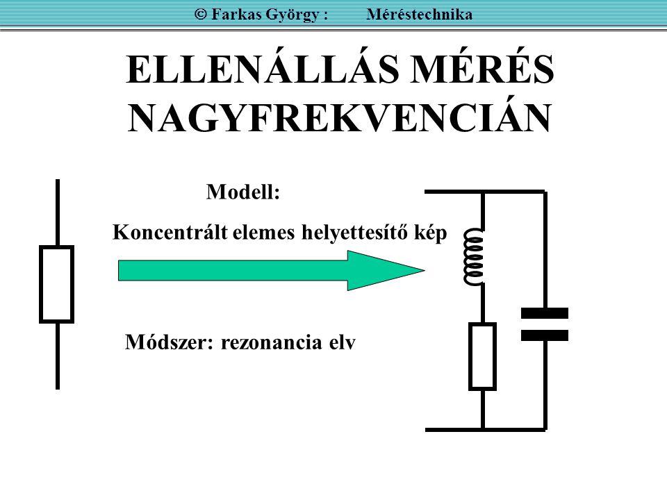 ELLENÁLLÁS MÉRÉS NAGYFREKVENCIÁN  Farkas György : Méréstechnika Modell: Koncentrált elemes helyettesítő kép Módszer: rezonancia elv