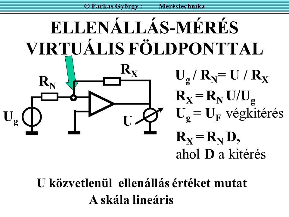 ELLENÁLLÁS-MÉRÉS FESZÜLTSÉG-OSZTÁSSAL  Farkas György : Méréstechnika U = U g R X / (R X +R N ) U közvetlenül ellenállás értéket mutat UgUg RXRX RNRN U R X = R N U / (U g - U) R X = R N D / (1 - D), ahol D = U / U g U g = U F Ha U g –t az U F végkitérésre állítjuk: