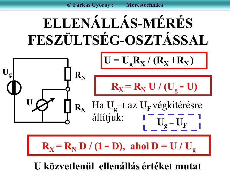 ELLENÁLLÁS-MÉRÉS FESZÜLTSÉG-OSZTÁSSAL  Farkas György : Méréstechnika R X = R N D / (1 - D), ahol D = U/U g R X = R N R X =  R X = 0 RXRX D 0 1 ½ RNRN A skála hiperbolikus és egyenes állású (0  ) A hiperbolikus skála nagy méréstartományt ad, de nagyon pontatlan!