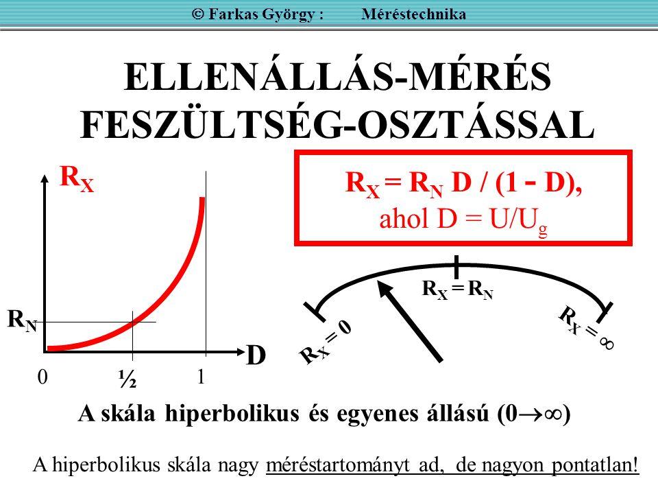ELLENÁLLÁS-MÉRÉS FESZÜLTSÉG-OSZTÁSSAL  Farkas György : Méréstechnika R X = R N D / (1 - D), ahol D = U/U g R X = R N R X =  R X = 0 RXRX D 0 1 ½ RNR