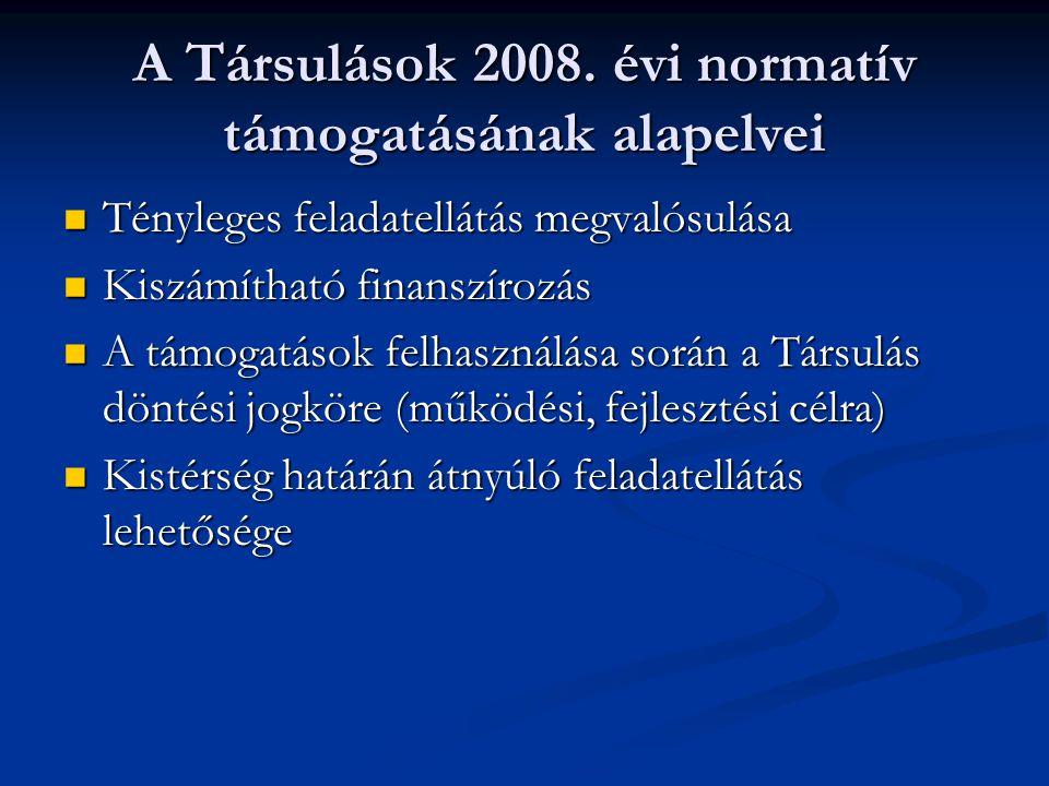 A Társulások 2008.