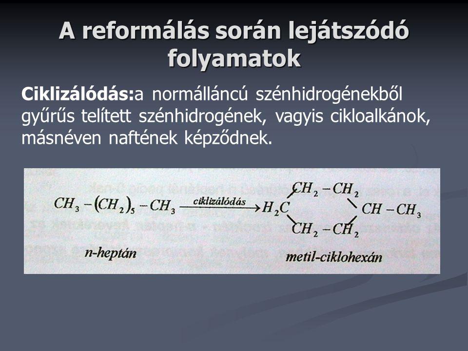 A reformálás során lejátszódó folyamatok Ciklizálódás:a normálláncú szénhidrogénekből gyűrűs telített szénhidrogének, vagyis cikloalkánok, másnéven na