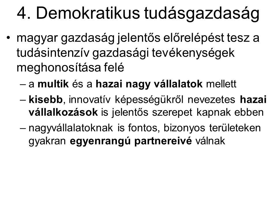 4. Demokratikus tudásgazdaság •magyar gazdaság jelentős előrelépést tesz a tudásintenzív gazdasági tevékenységek meghonosítása felé –a multik és a haz