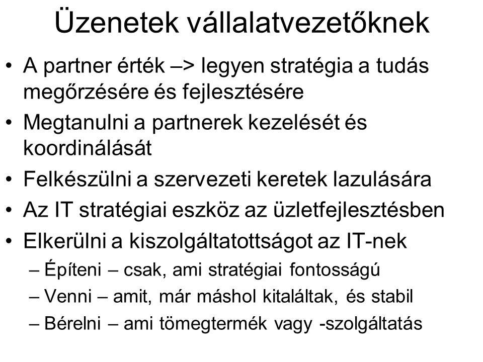 Üzenetek vállalatvezetőknek •A partner érték –> legyen stratégia a tudás megőrzésére és fejlesztésére •Megtanulni a partnerek kezelését és koordinálás