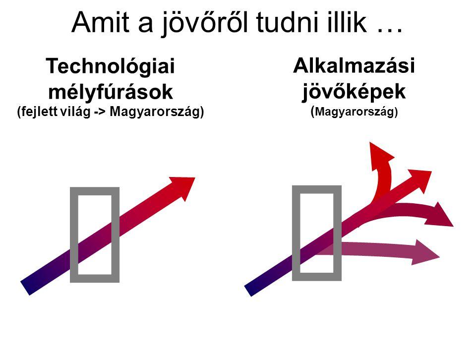 Jövőképek Átfogó jövőkép 1.Alternatív jövőkép nincs nagy változás két tényező mentén 2.
