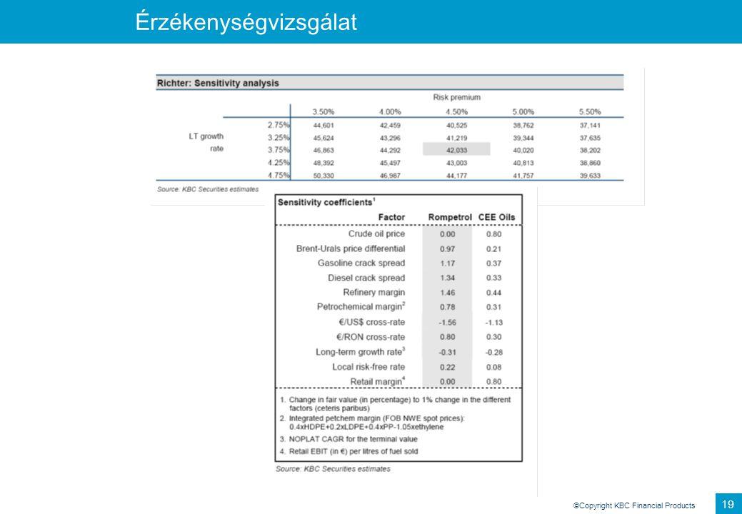 ©Copyright KBC Financial Products 18 Érzékenységvizsgálat Célok •Az előrejelzésekben rejlő bizonytalanság és a kockázatok definiálása és kvantitatív b