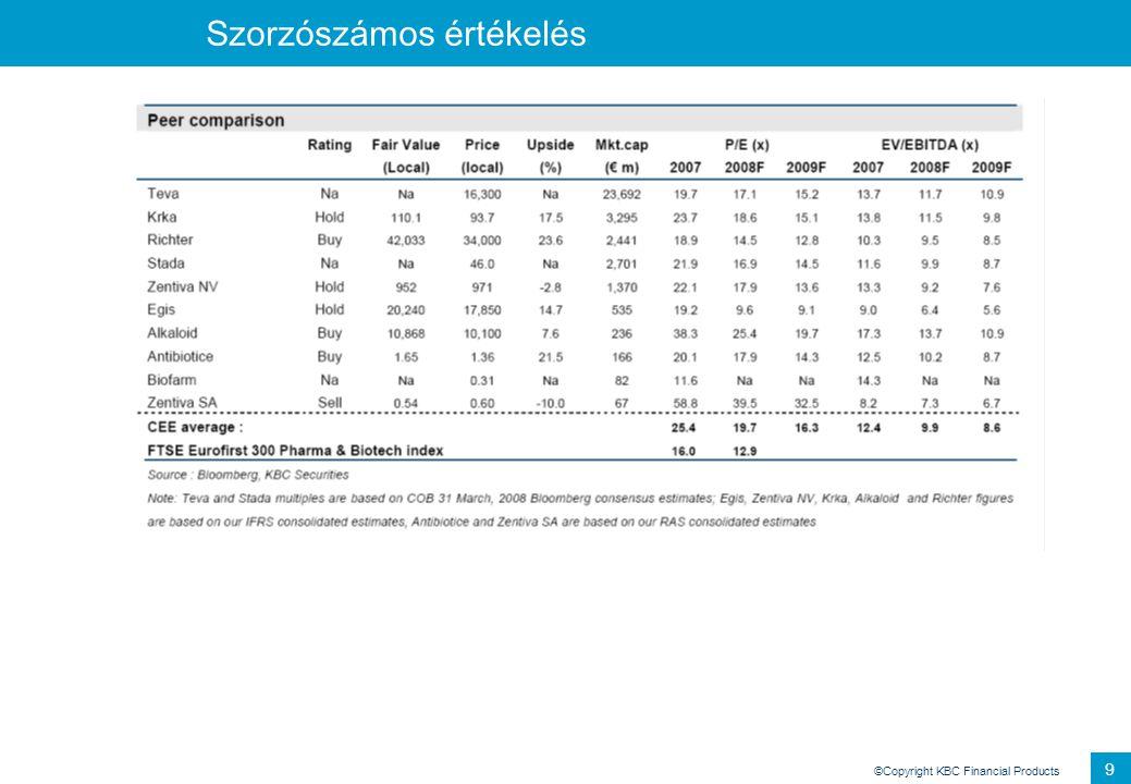 ©Copyright KBC Financial Products 8 Szorzószámos értékelés •P/E (részvényárfolyam/EPS, ahol EPS=nettó eredmény/részvényszám) •PEG •P/CF (árfolyam per