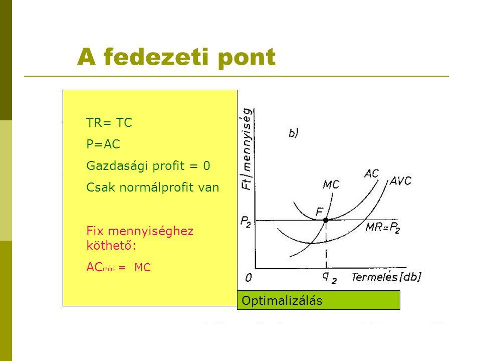 A fedezeti pont TR= TC P=AC Gazdasági profit = 0 Csak normálprofit van Fix mennyiséghez köthető: AC min = MC Optimalizálás