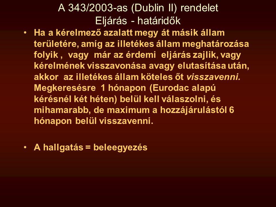 A 343/2003-as (Dublin II) rendelet Eljárás - határidők •Ha a kérelmező azalatt megy át másik állam területére, amíg az illetékes állam meghatározása f