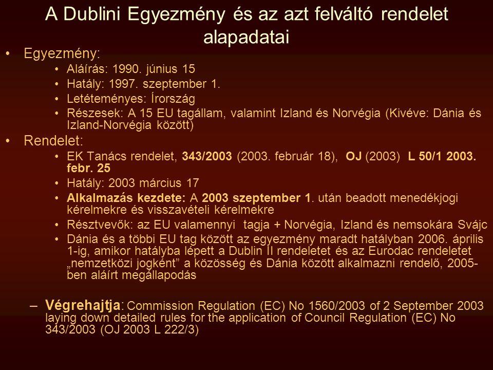 A Dublini Egyezmény és az azt felváltó rendelet alapadatai •Egyezmény: •Aláírás: 1990. június 15 •Hatály: 1997. szeptember 1. •Letéteményes: Írország
