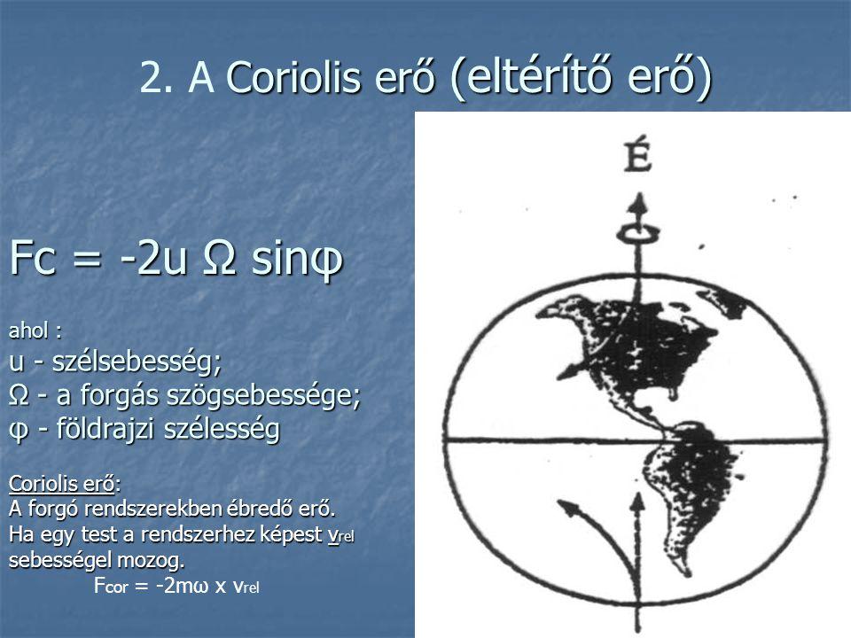 Coriolis erő (eltérítő erő) 2.