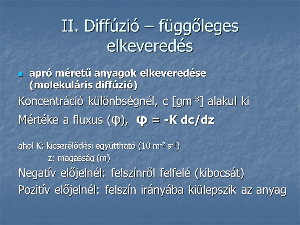 II. Diffúzió – függőleges elkeveredés  apró méretű anyagok elkeveredése (molekuláris diffúzió) Koncentráció különbségnél, c [gm -3 ] alakul ki Mérték